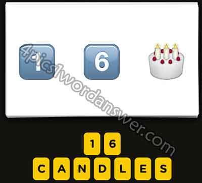emoji-1-6-birthday-cake