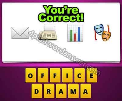 Guess The Emoji Letter Fax Machine Graph Chart Masks   4 Pics 1 Word