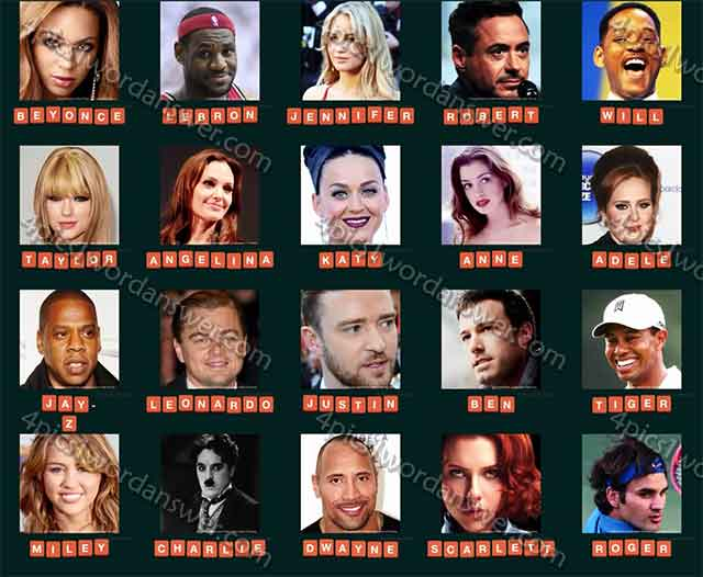 Cheats and All the Answers for Celebrity Guess (guessing ...