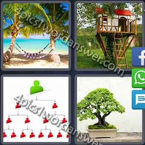 4-pics-1-word-daily-puzzle-march-18-2017