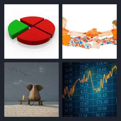 5 letters 4 pics 1 word game answers whats the word emoji part 2 category archives 5 letters 4 pics 1 word answer share expocarfo Image collections