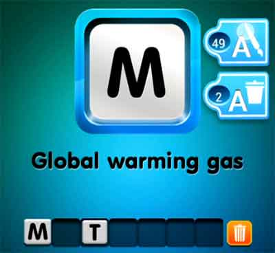 one-clue-global-warming-gas