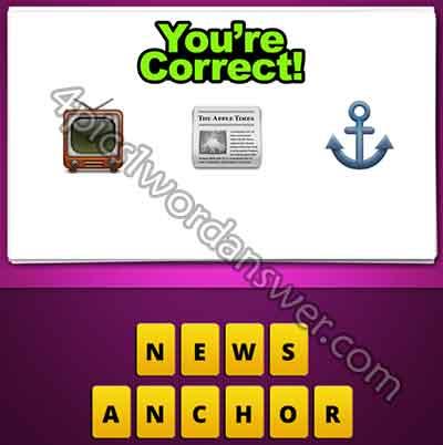 emoji-tv-newspaper-anchor